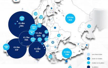 Studio UEFA, la mappa dei ricavi del calcio europeo